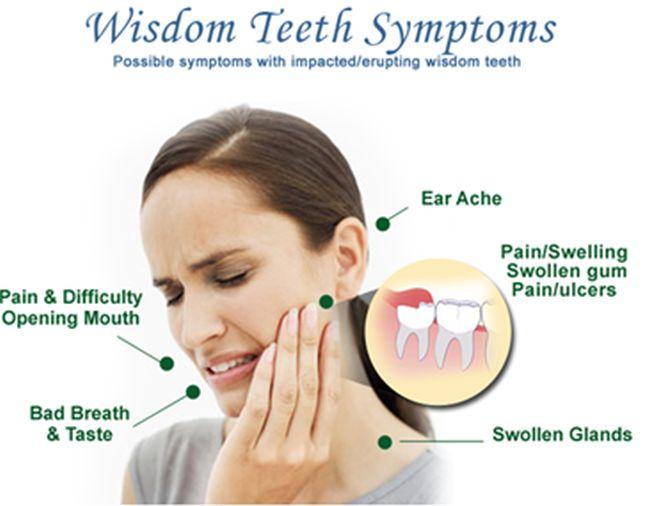 When do Wisdom Teeth come in 3